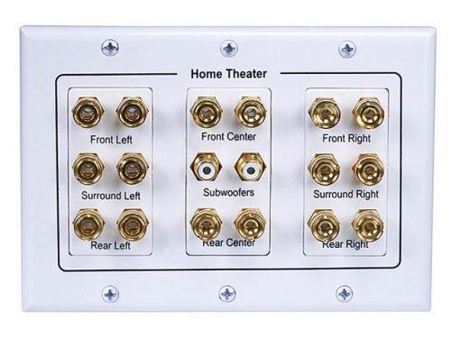 8.2 Surround Sound Distribution Banana Plug Wall Plate - 3 Gang