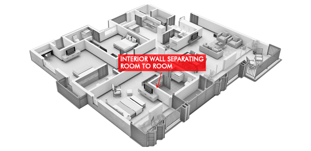 Illustration of Interior Wall in a house