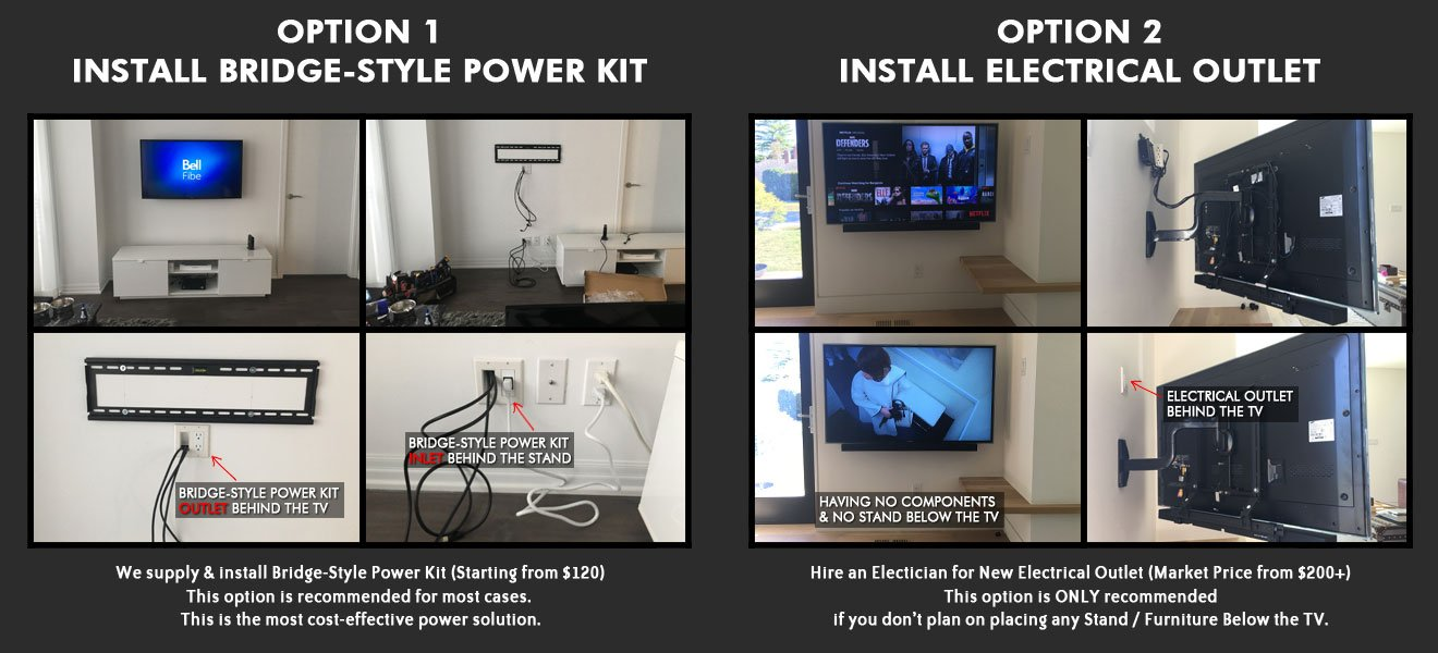 Bridge-Style Power Kit OR Electrical Outlet