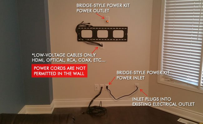 What is Bridge-Style Power Kit?