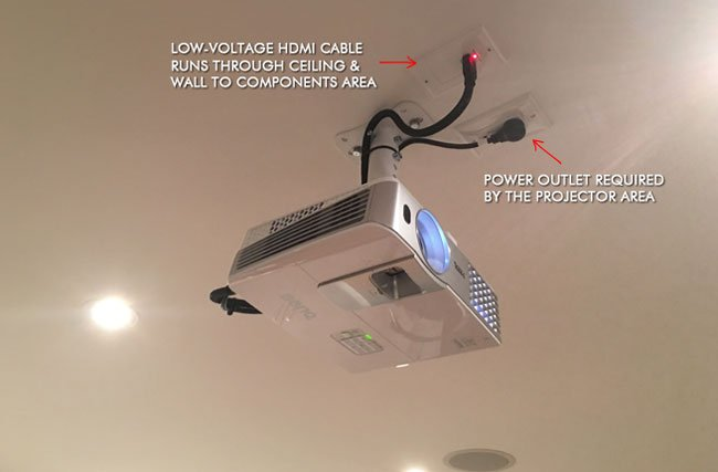 Projector wire concealment in-wall & in-ceiling