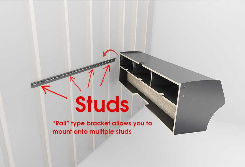 Rail Type Bracket Allows Mounting onto Multiple Studs