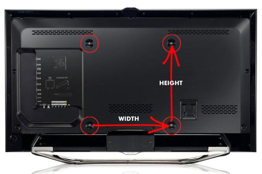 VESA Mounting Pattern on Back of the TV