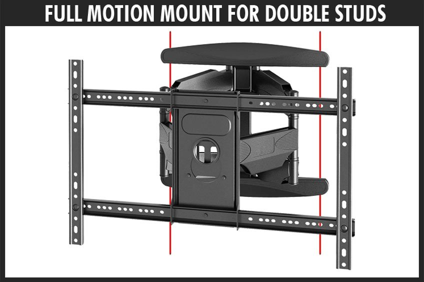 Double Stud Mounting Full Motion Wall Mount