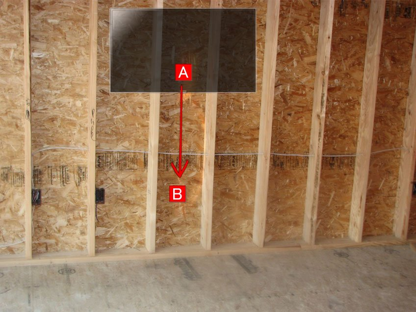 In-Wall Vertical Wiring Illustration