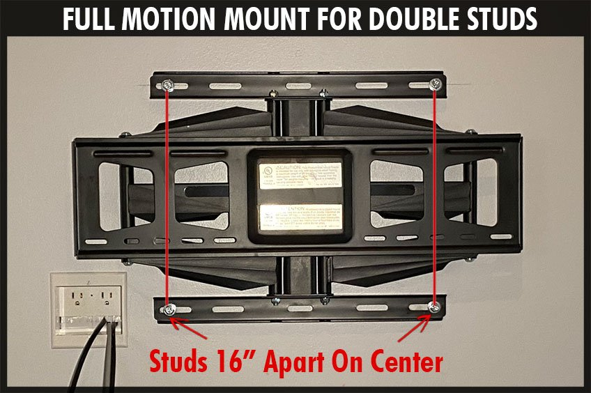 "Most Full Motion Wall Mounts have wall plate just wide enough to mount onto 2 studs that are 16"" apart-on-center."